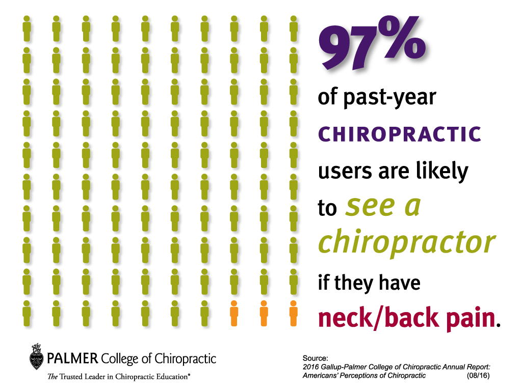 likely-to-see-a-chiropractor.png